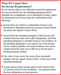 I-864 Assets vs Income
