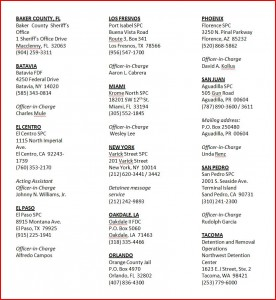 List of addresses for U.S. Detention Facilities