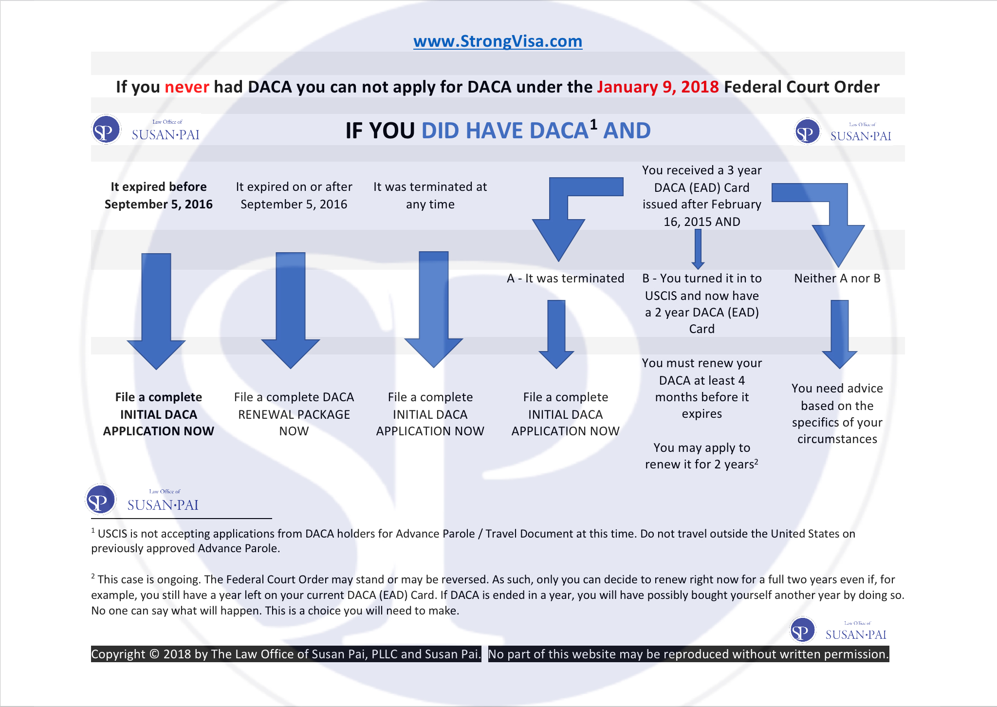 FREE CLE with Handouts - Post March 5, 2018 DACA-DREAMERS, How Do I